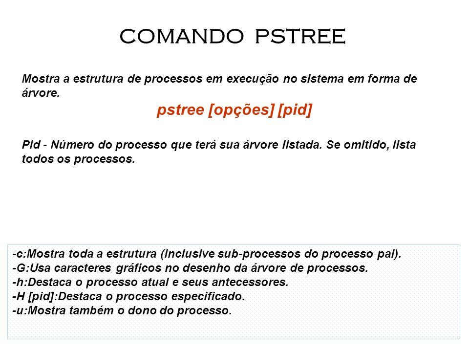 COMANDO PSTREE pstree [opções] [pid]